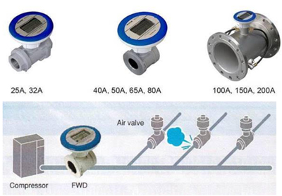 Ultra-Sonic-Flow-Meter-for-Air